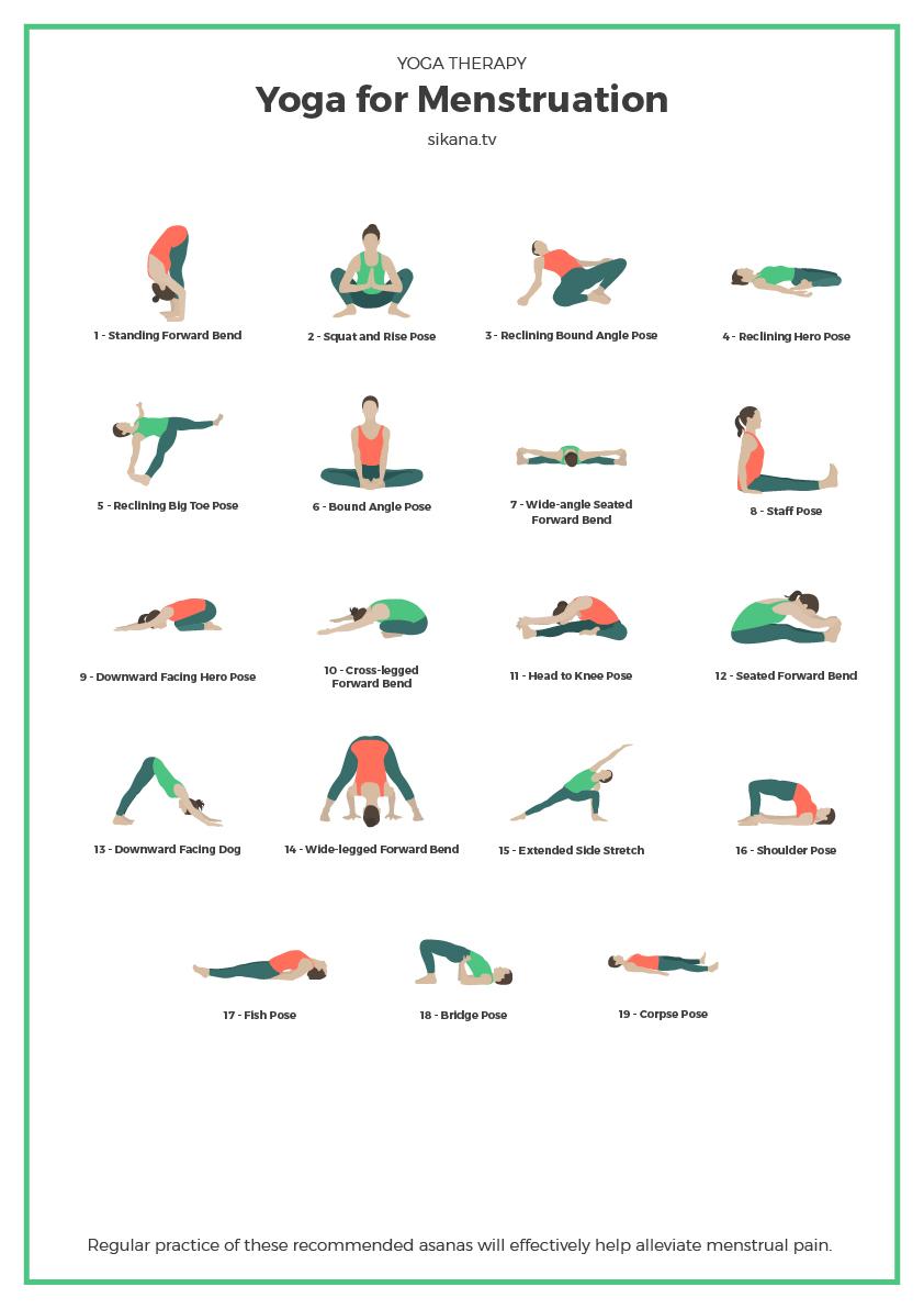 Yoga For Menstruation Learn Yoga Sikana
